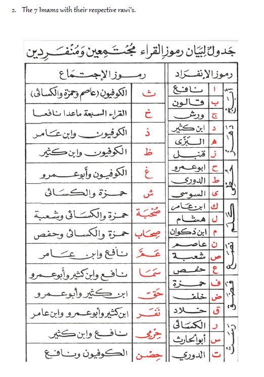 shatiiyyah 02